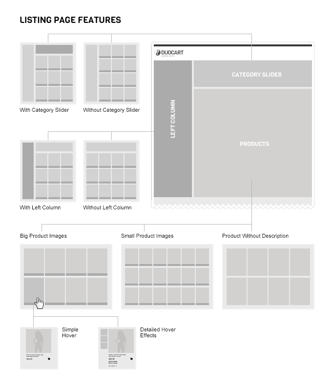 Category listing page layout options