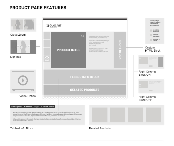 Product info page features