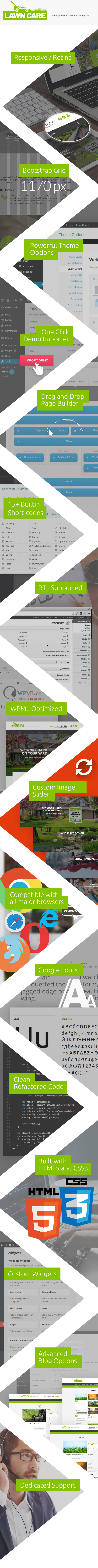 Presentation for Lawn Care WordPress Template