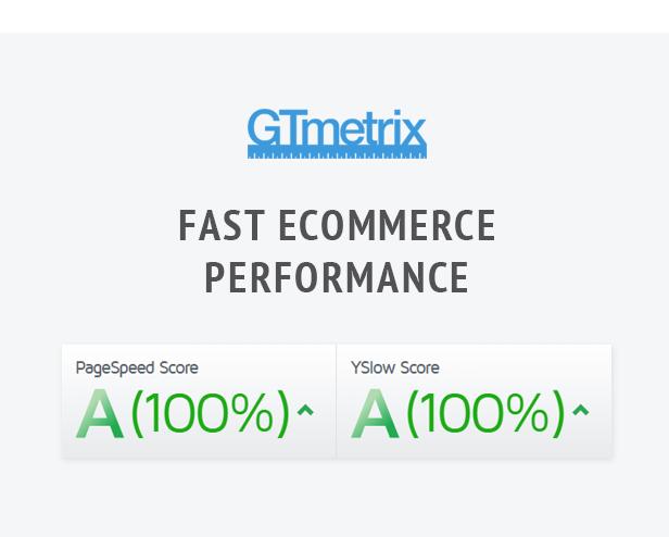 A/A 100%/100% maximum Performance Scores according to GTmterix