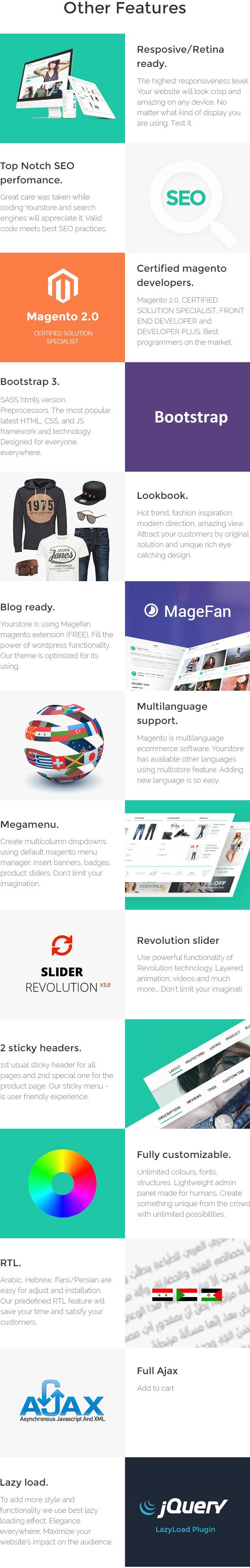 Presentation Mag4 - YourStore - Premium Multipurpose Magento theme